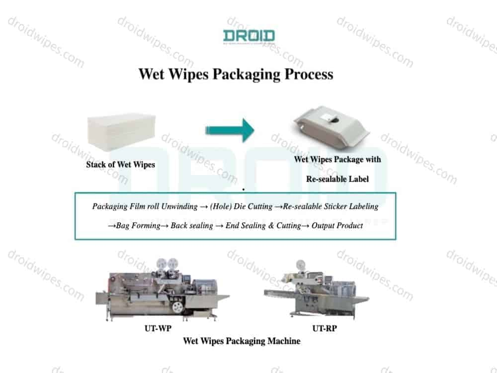 Wet Wipes Packaging Machine Droid  - Wet Wipes Packaging Machine